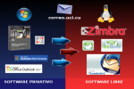 migrando de exchange a zimbra